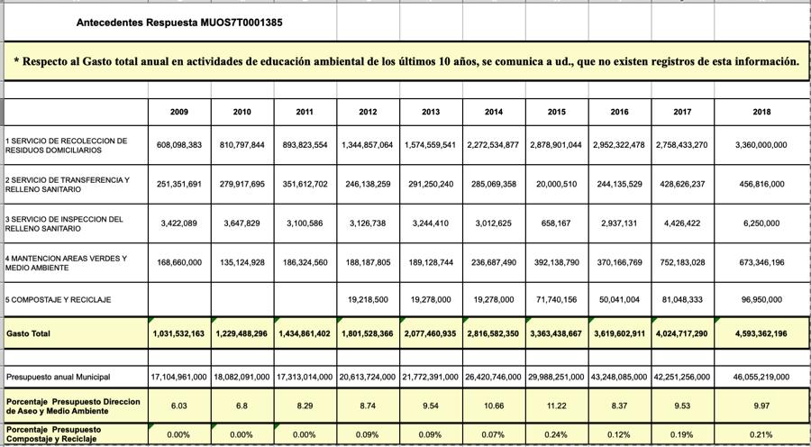 Presupuesto municipal.png
